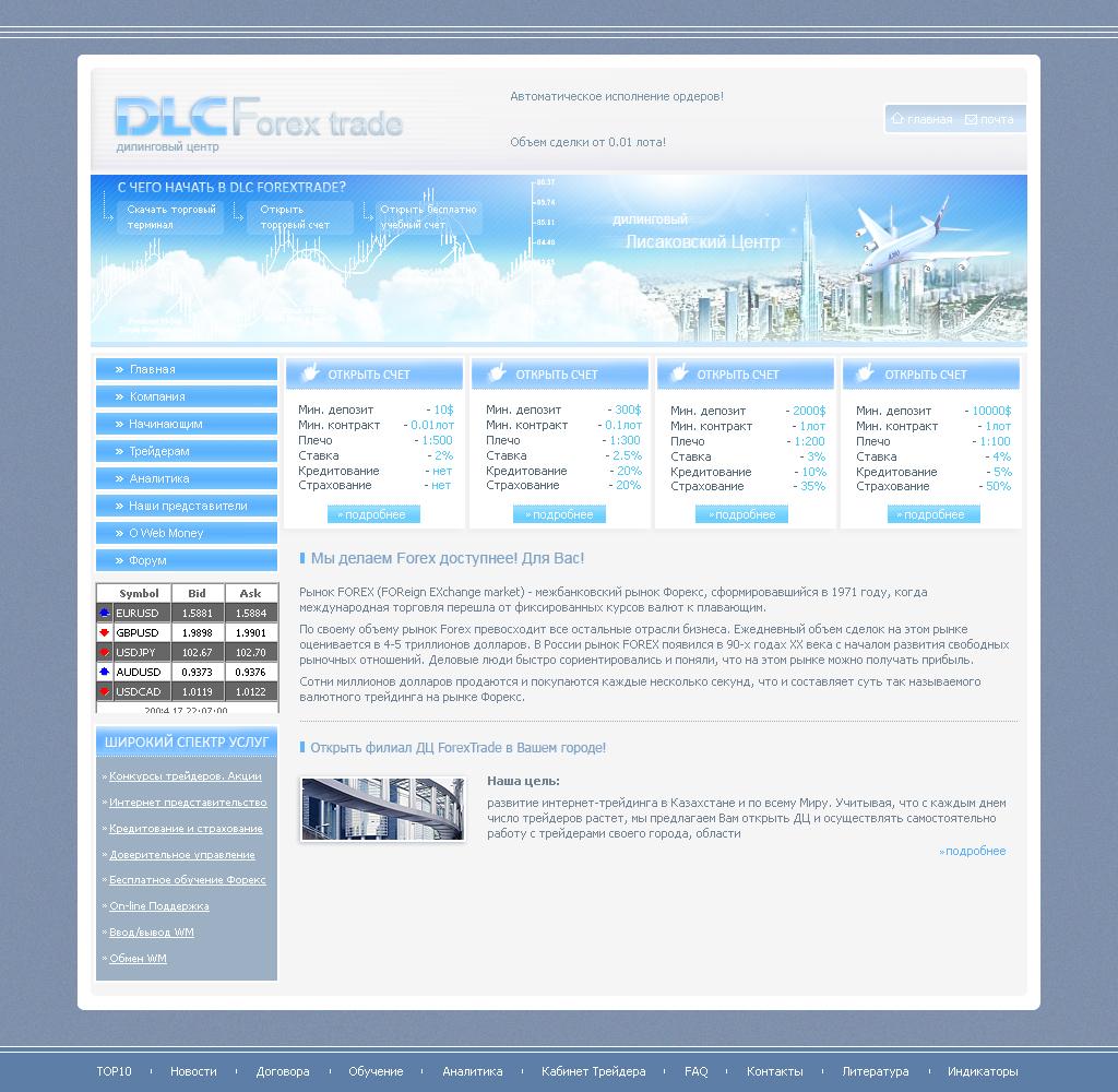 Рейтинг дилерских центров форекс