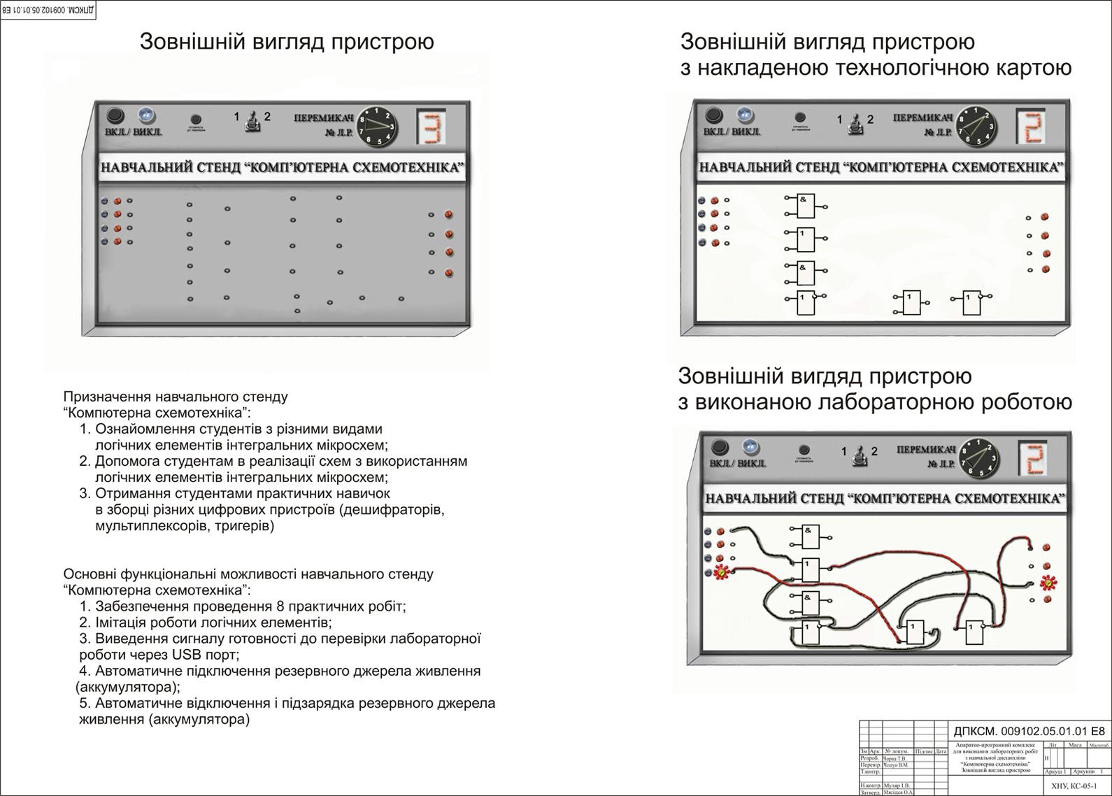 тема курсовых работ по корпоративным информационным системам.