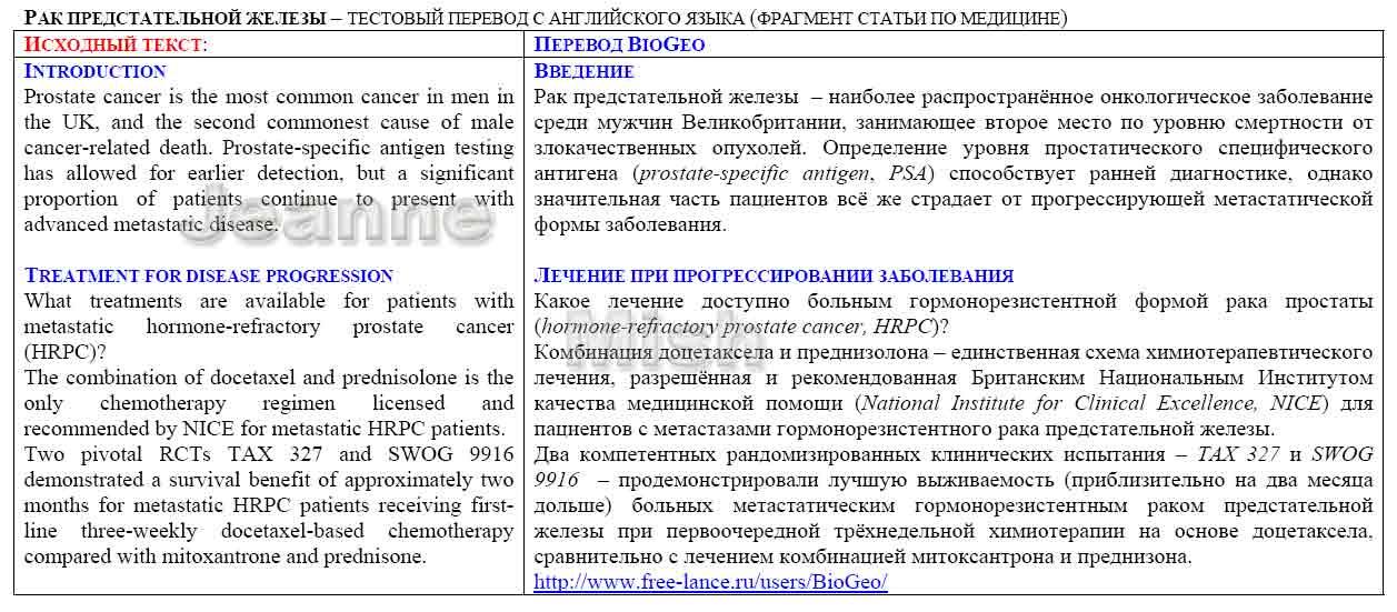 Перевод с немецкого на русский юридический текст