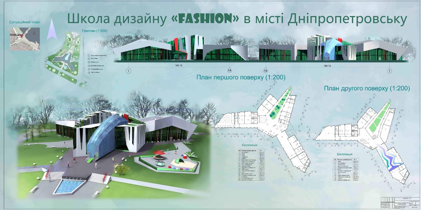 Удалённая работа Работа фрилансера Рыбалка Юлия juli  Дипломный проект на тему Школа дизайна quot fashion quot