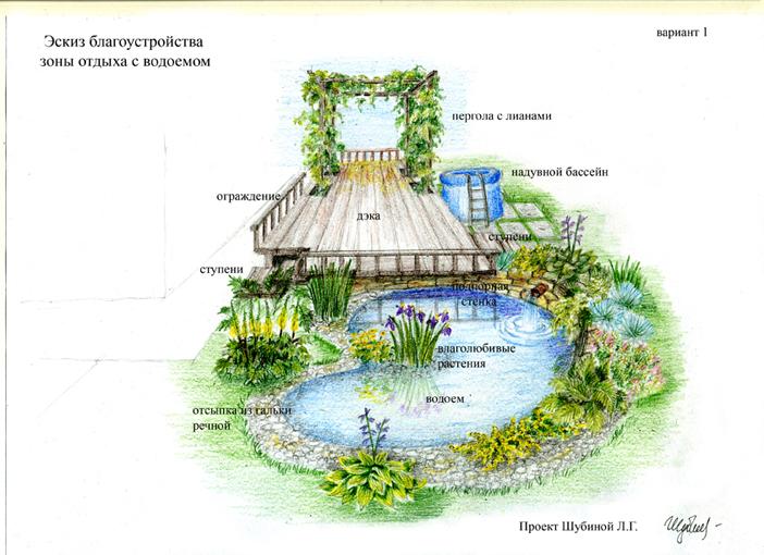 Дизайн садового участка стоимость