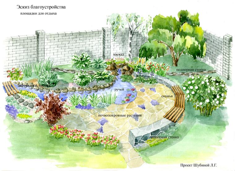 Дизайн площадки отдыха