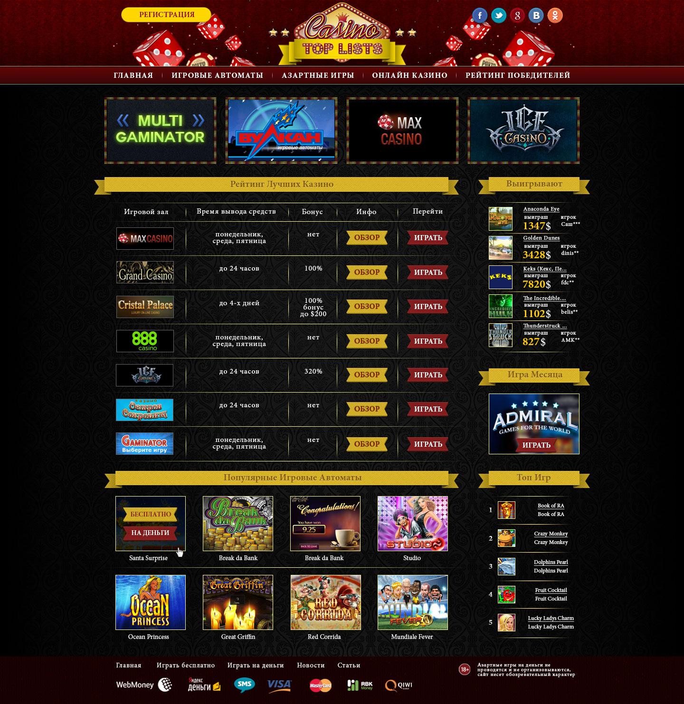 Casino toplist online casino und sportwetten
