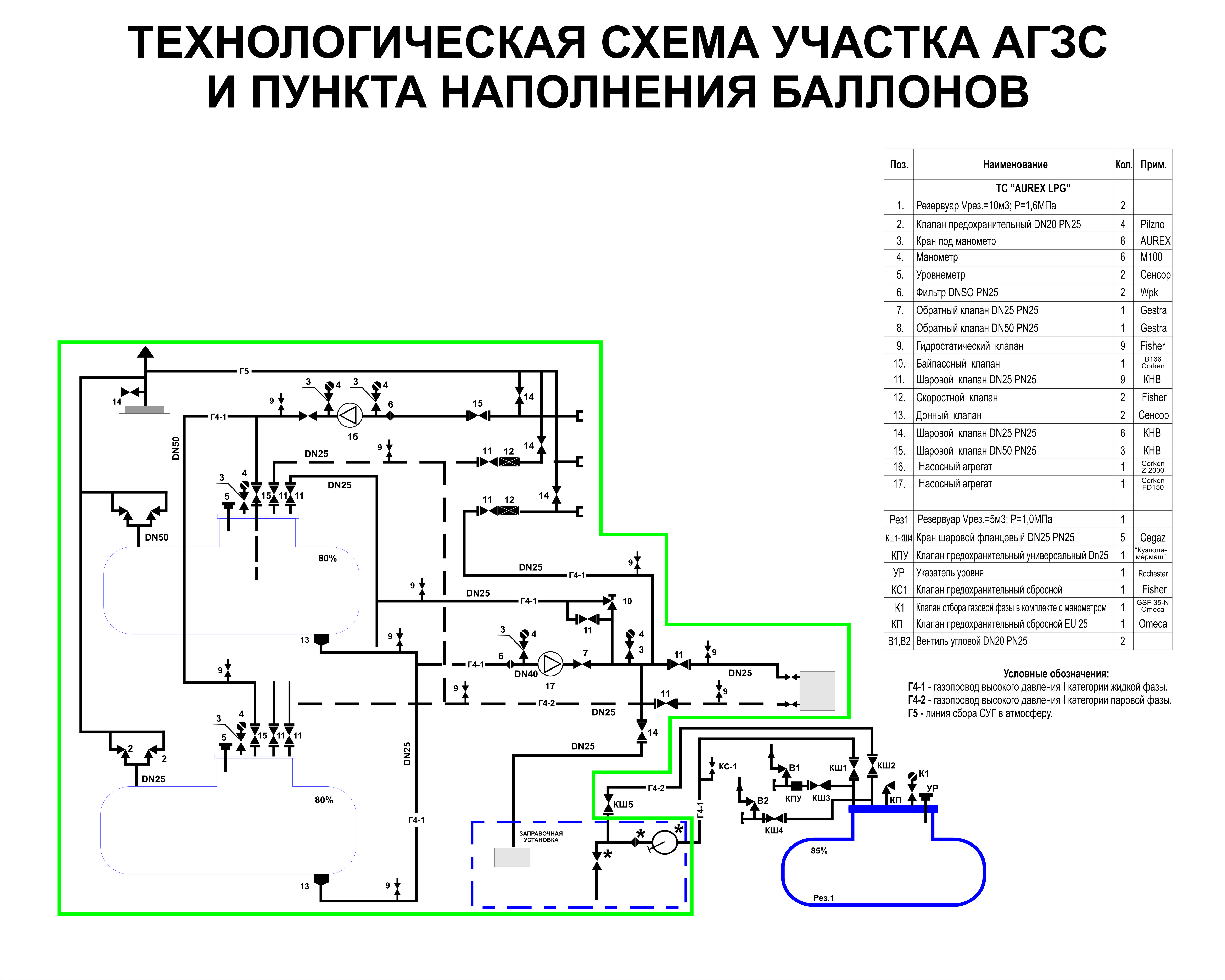 Технологическая инструкция ОАО Роснефть антикоррозионная